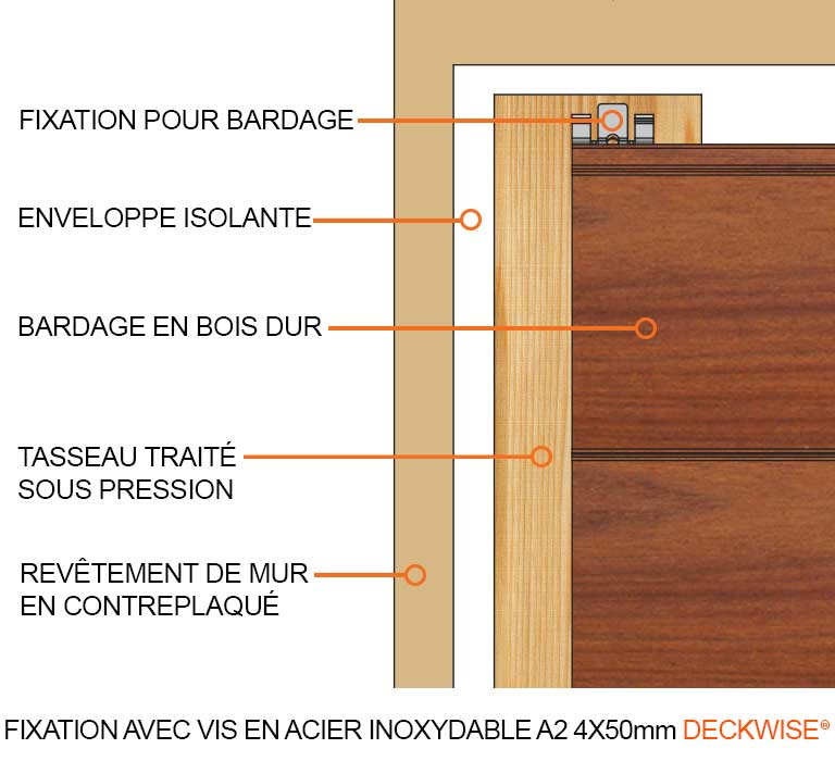 deckwise hidden cladding diagram